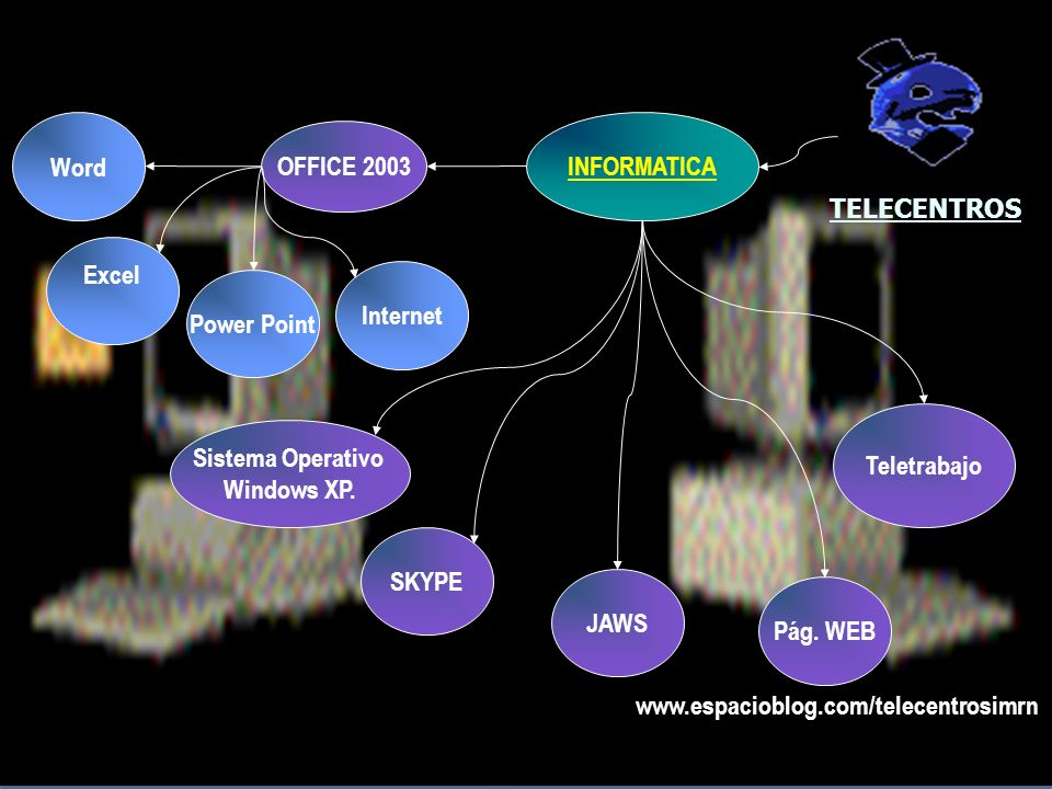Word INFORMATICA. OFFICE 2003. TELECENTROS. Excel. Internet. Power Point. Teletrabajo. Sistema Operativo.