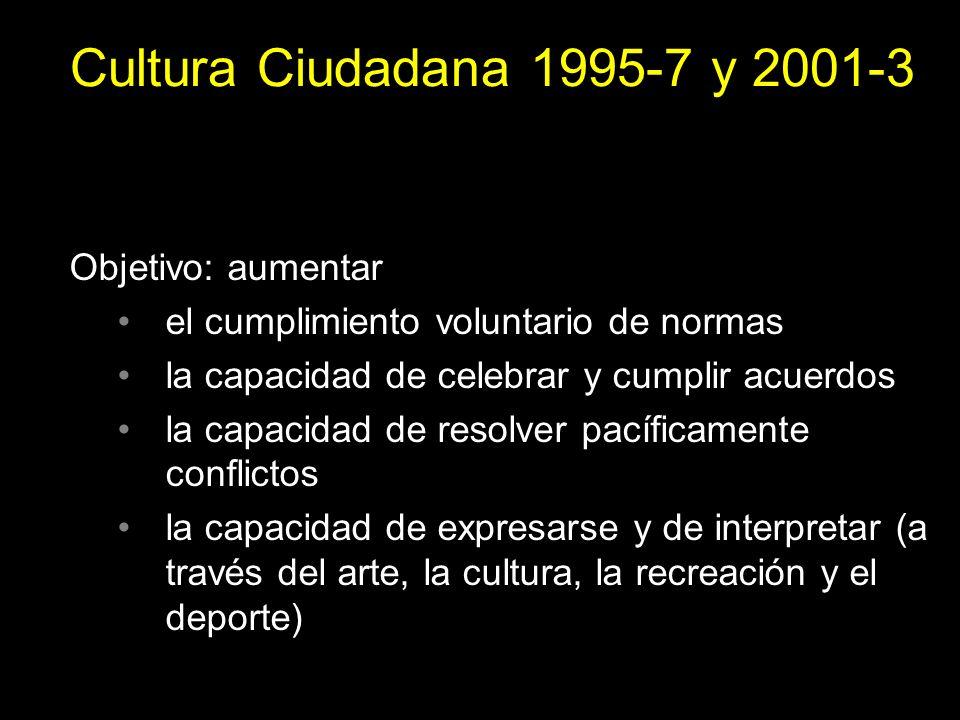 Cultura Ciudadana 1995-7 y 2001-3 Objetivo: aumentar