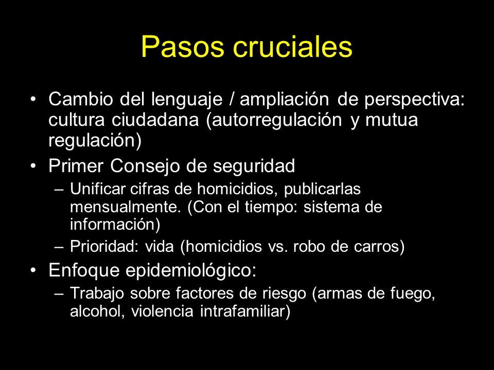 Pasos crucialesCambio del lenguaje / ampliación de perspectiva: cultura ciudadana (autorregulación y mutua regulación)
