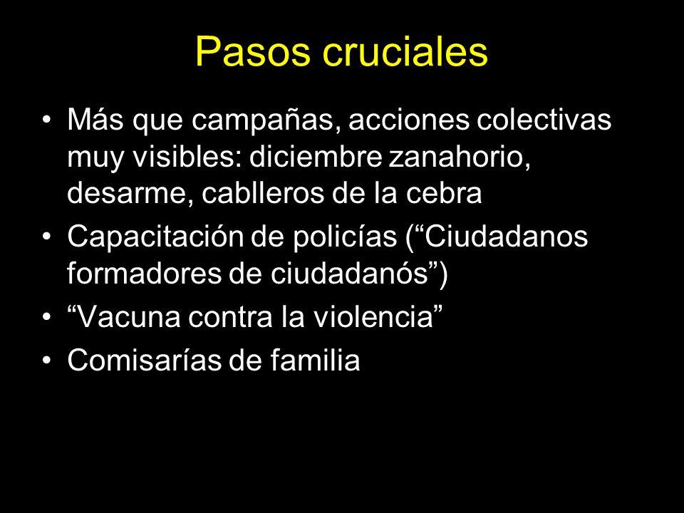 Pasos cruciales Más que campañas, acciones colectivas muy visibles: diciembre zanahorio, desarme, cablleros de la cebra.