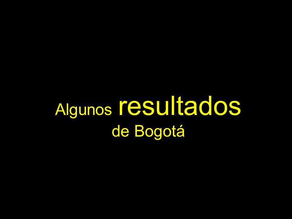 Algunos resultados de Bogotá