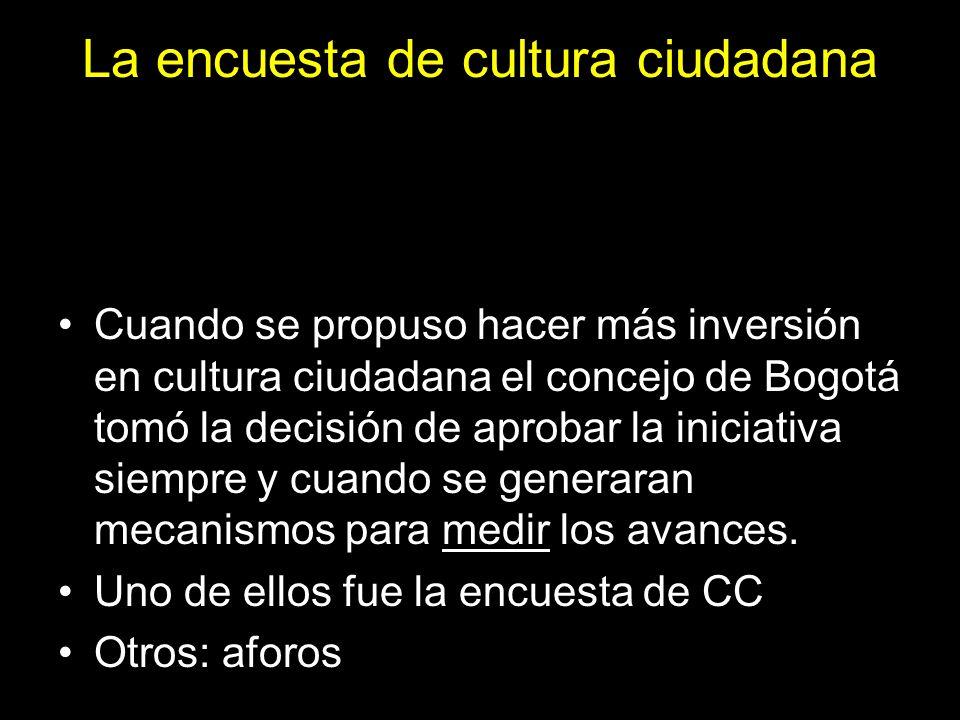 La encuesta de cultura ciudadana