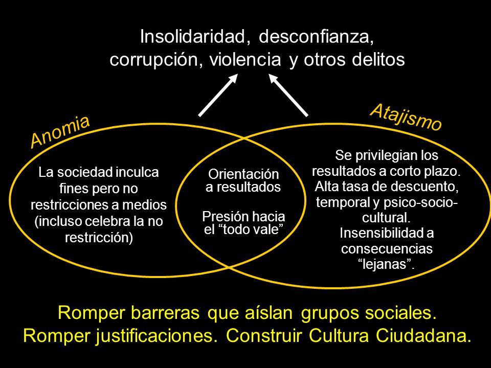 Insolidaridad, desconfianza, corrupción, violencia y otros delitos