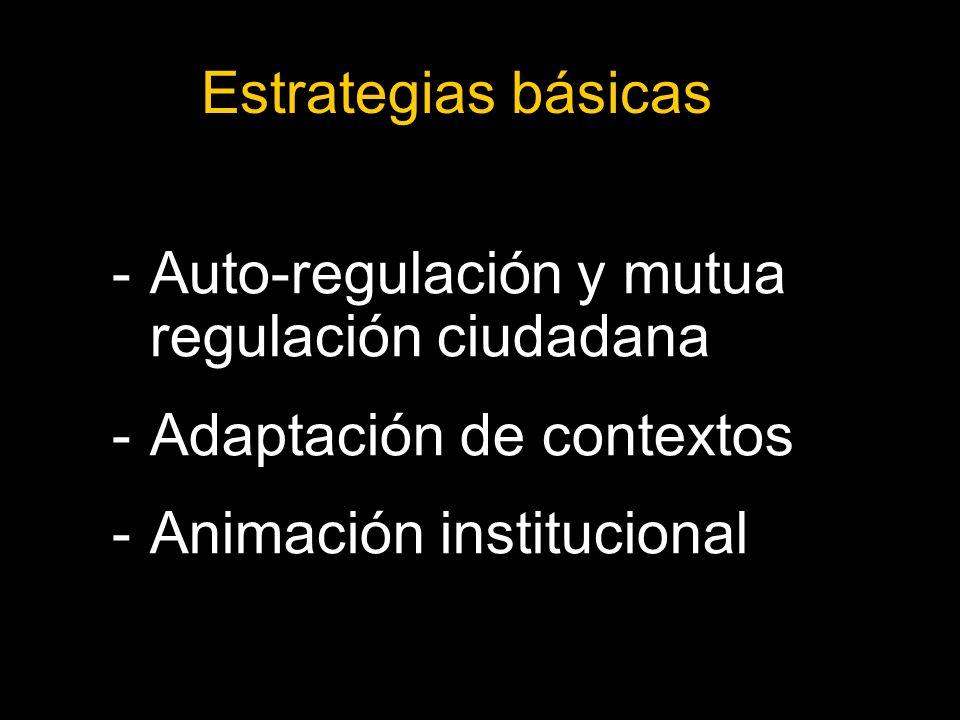 Estrategias básicasAuto-regulación y mutua regulación ciudadana.