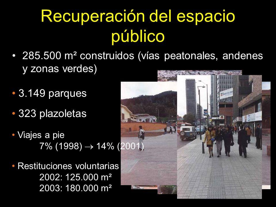 Recuperación del espacio público