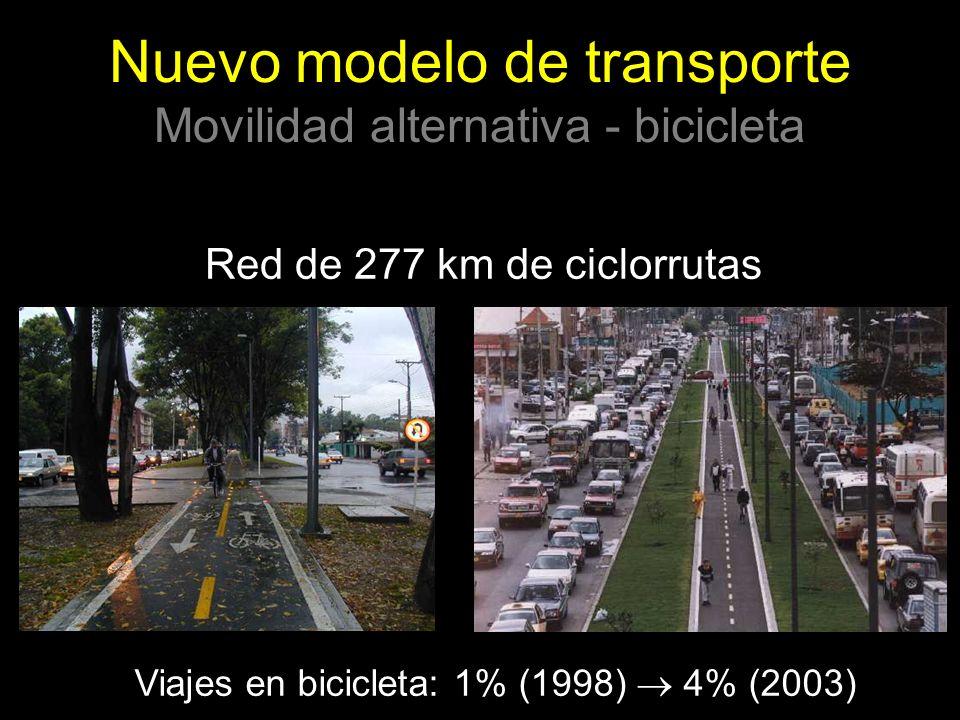 Nuevo modelo de transporte Movilidad alternativa - bicicleta