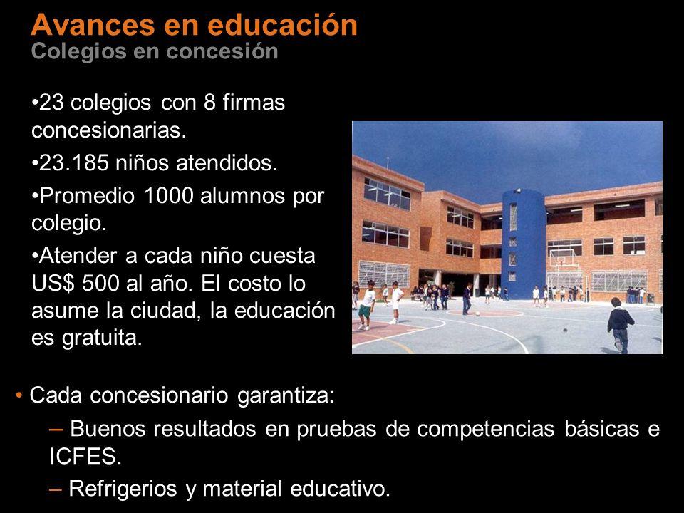 Avances en educación Colegios en concesión