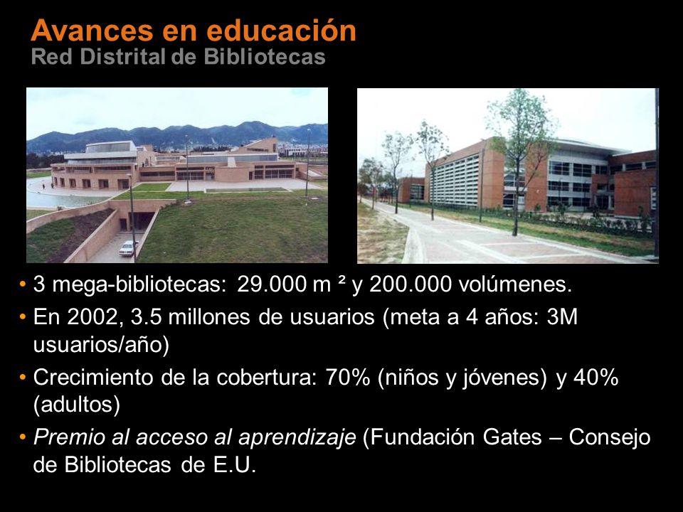 Avances en educación Red Distrital de Bibliotecas