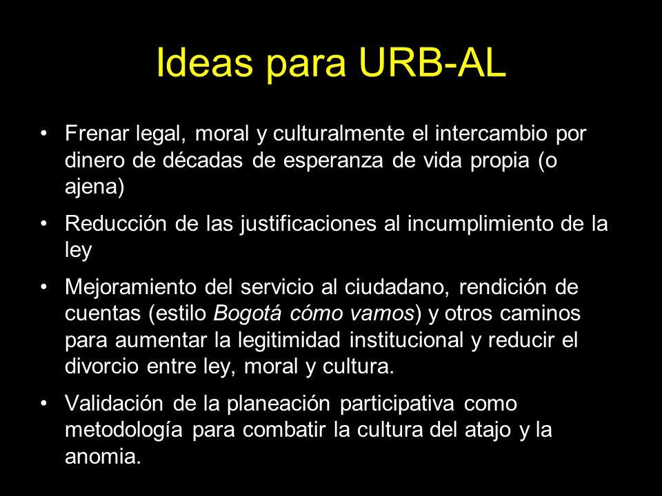 Ideas para URB-ALFrenar legal, moral y culturalmente el intercambio por dinero de décadas de esperanza de vida propia (o ajena)