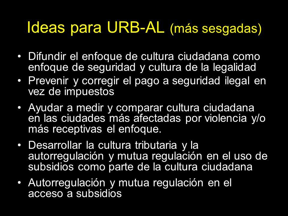 Ideas para URB-AL (más sesgadas)