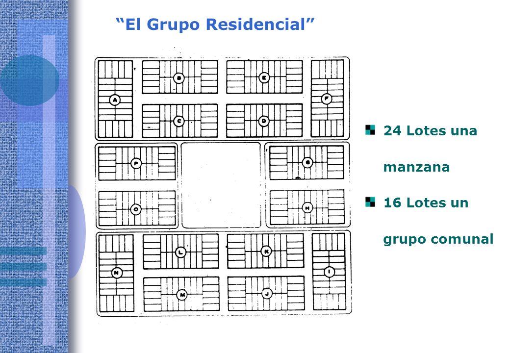 El Grupo Residencial