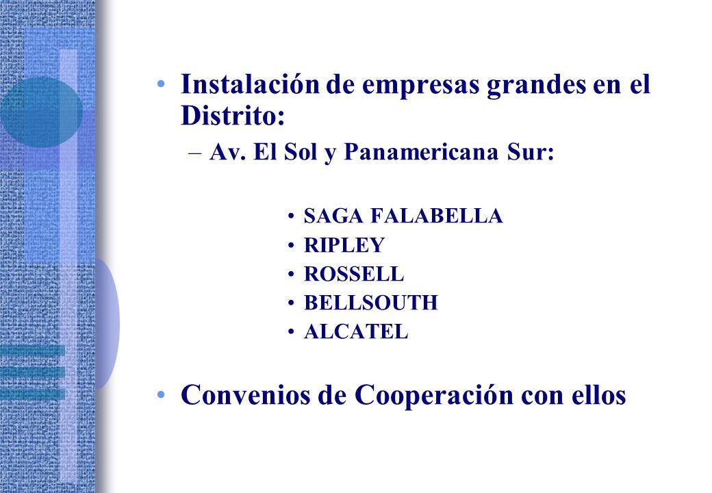 Instalación de empresas grandes en el Distrito: