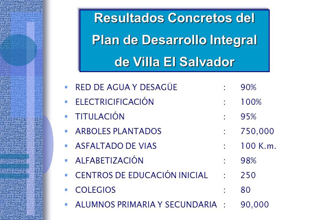 Resultados Concretos del Plan de Desarrollo Integral