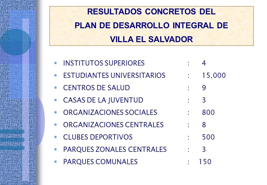RESULTADOS CONCRETOS DEL PLAN DE DESARROLLO INTEGRAL DE
