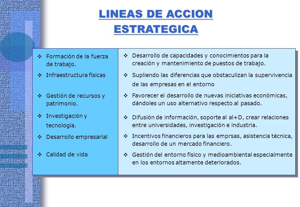 LINEAS DE ACCION ESTRATEGICA Formación de la fuerza de trabajo.