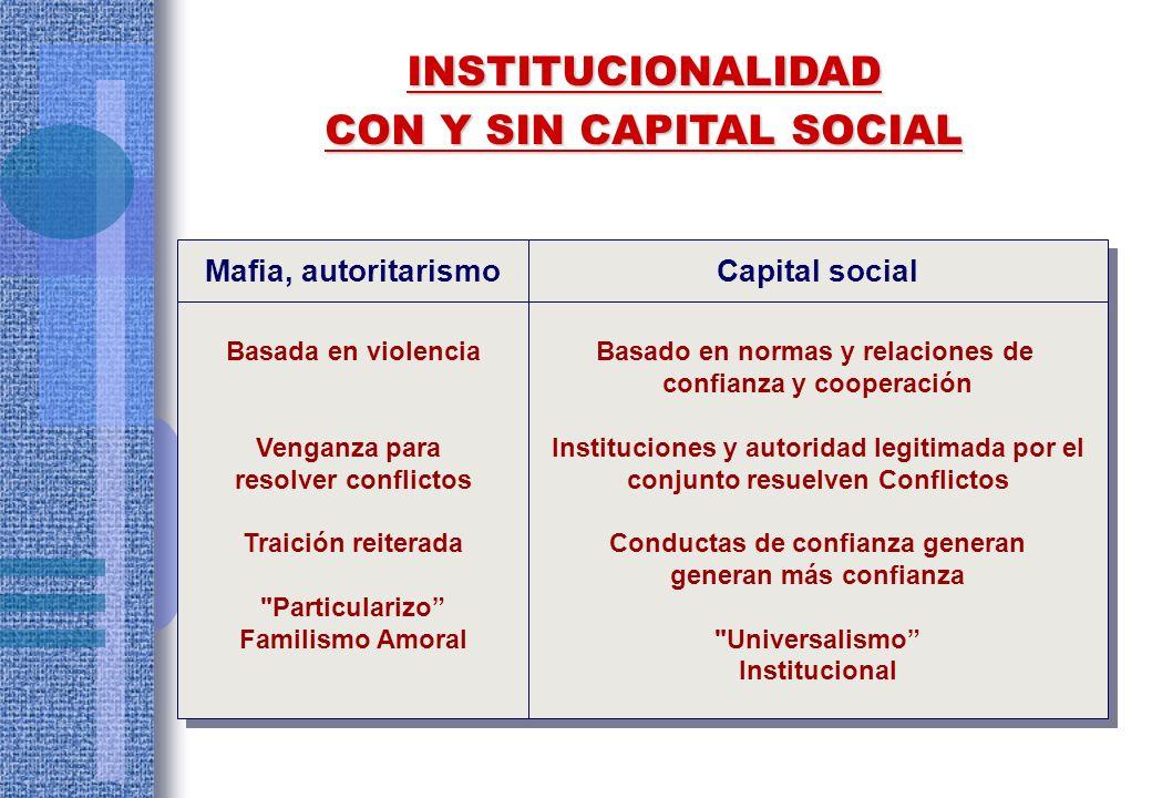 CON Y SIN CAPITAL SOCIAL