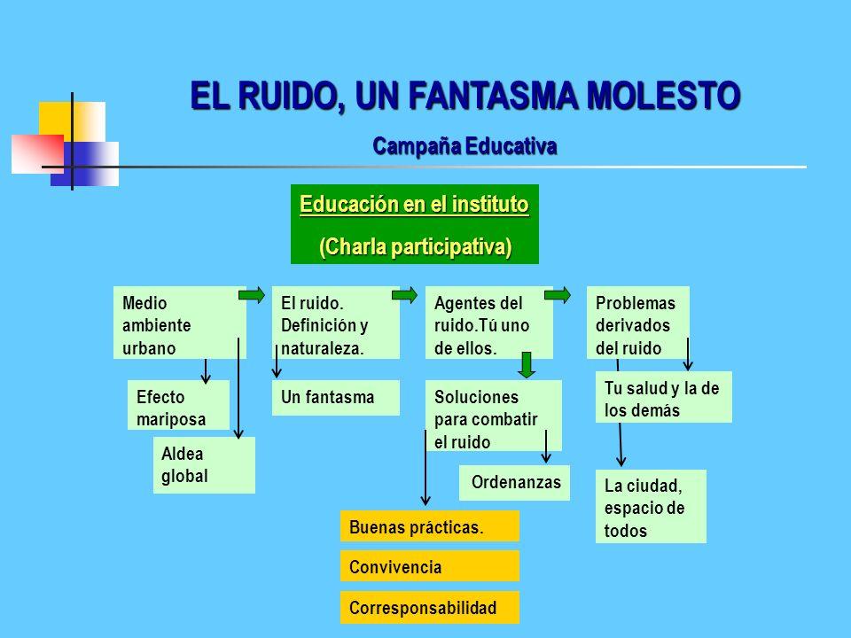 EL RUIDO, UN FANTASMA MOLESTO (Charla participativa)