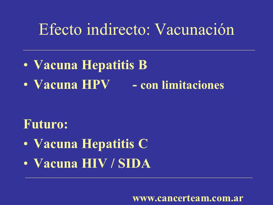 Efecto indirecto: Vacunación