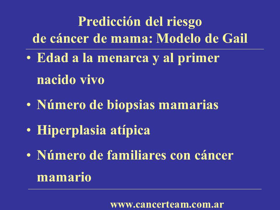 Predicción del riesgo de cáncer de mama: Modelo de Gail