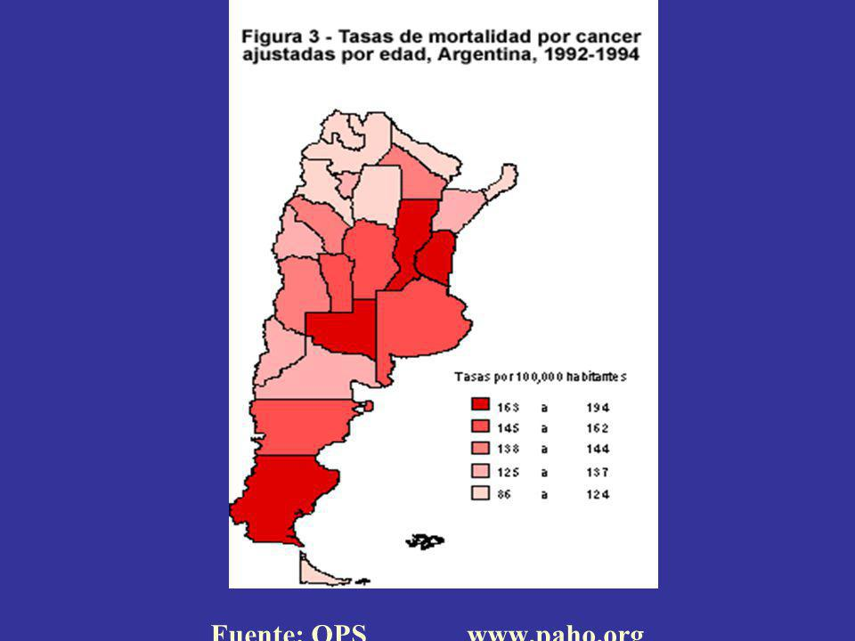 Fuente: OPS www.paho.org