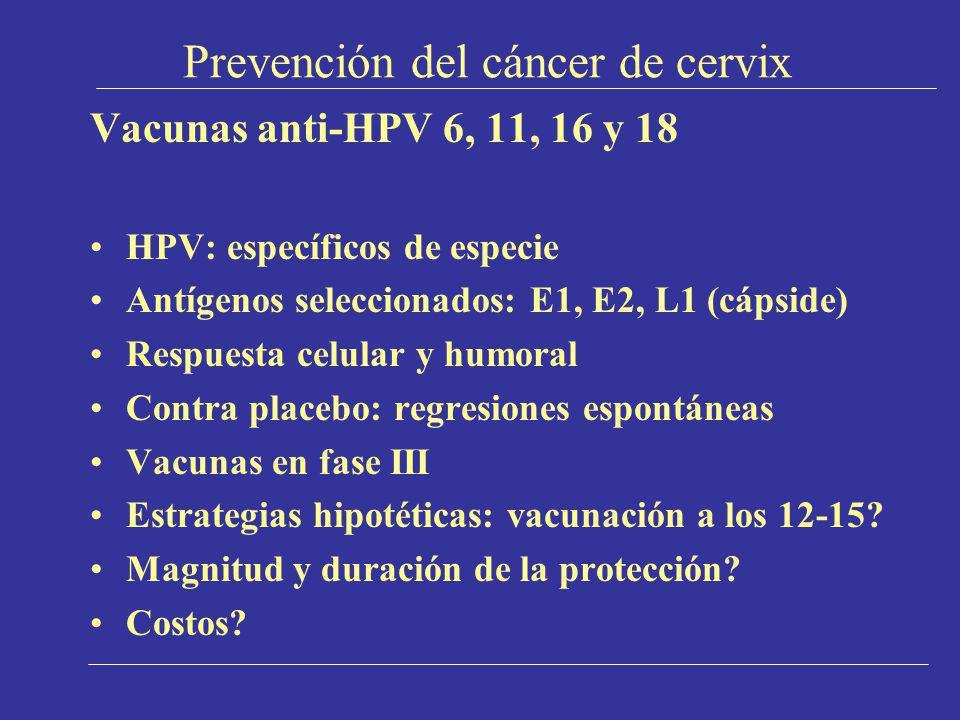 Prevención del cáncer de cervix