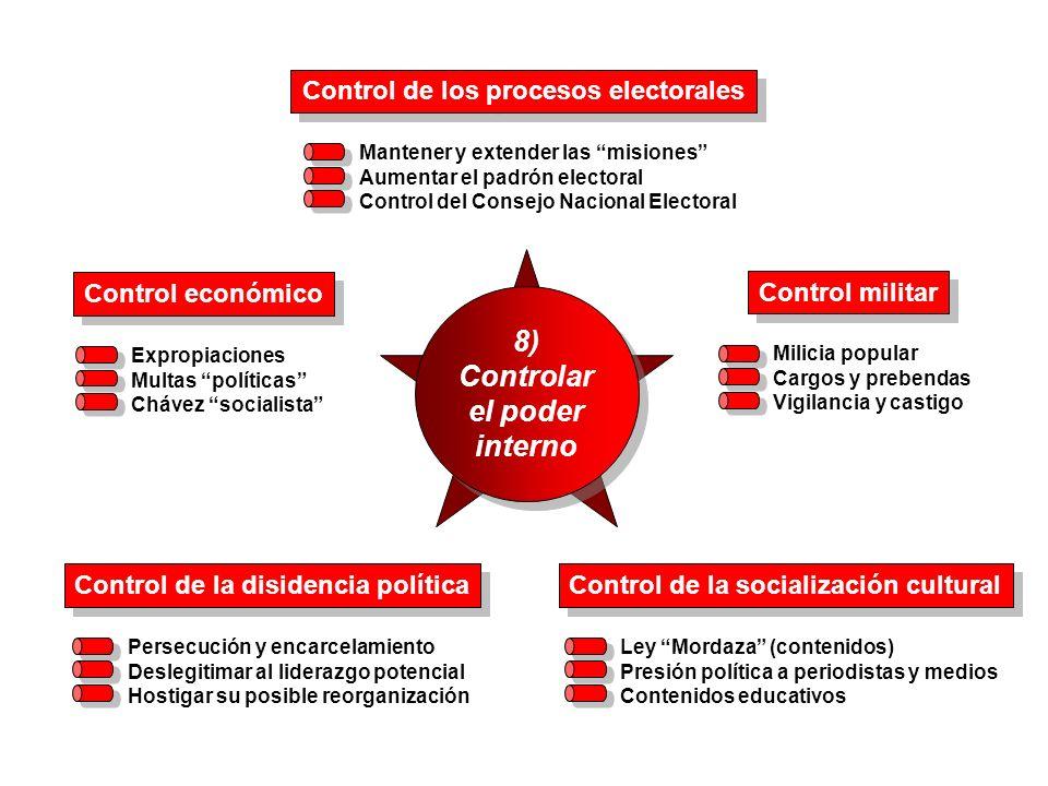 8) Controlar el poder interno