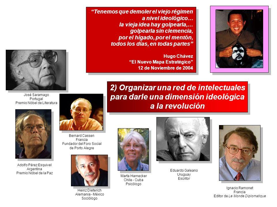 2) Organizar una red de intelectuales