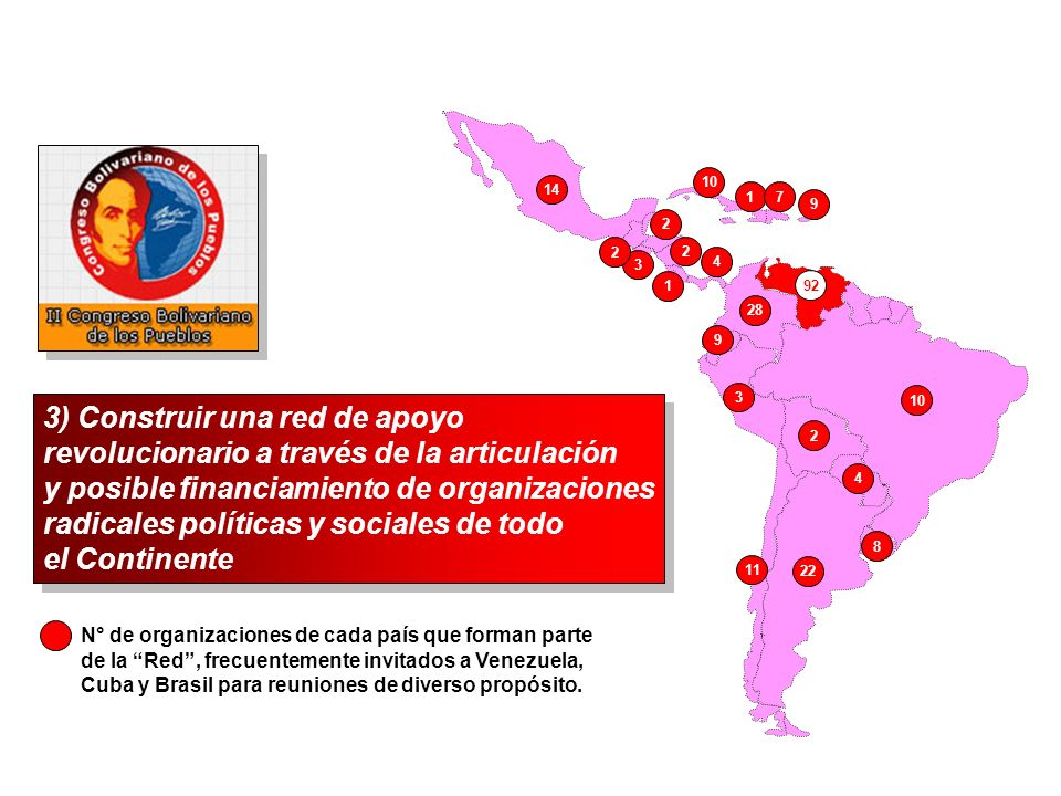 3) Construir una red de apoyo