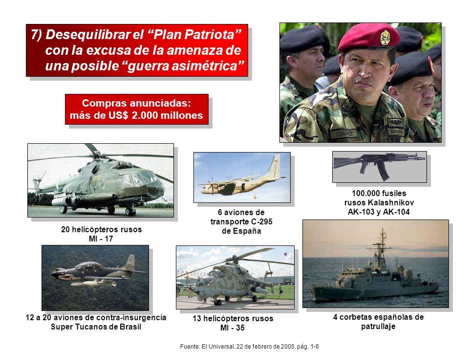 12 a 20 aviones de contra-insurgencia Super Tucanos de Brasil