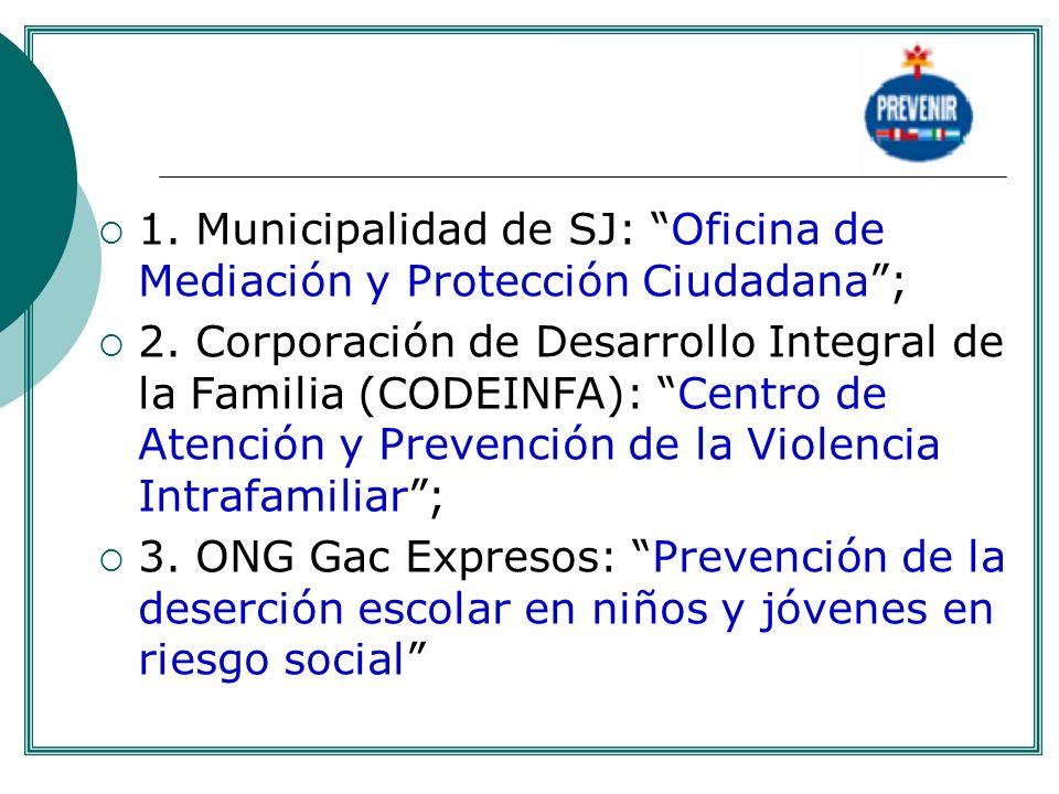1. Municipalidad de SJ: Oficina de Mediación y Protección Ciudadana ;
