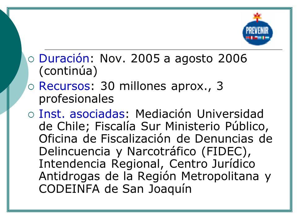 Duración: Nov. 2005 a agosto 2006 (continúa)