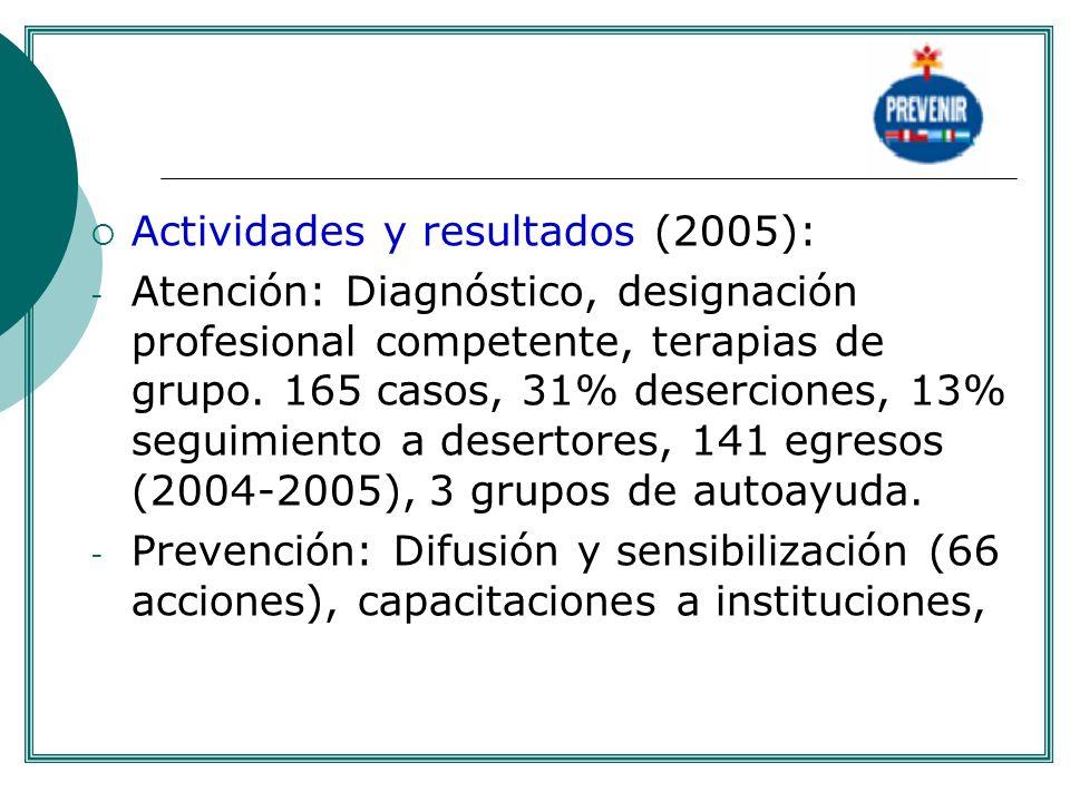 Actividades y resultados (2005):