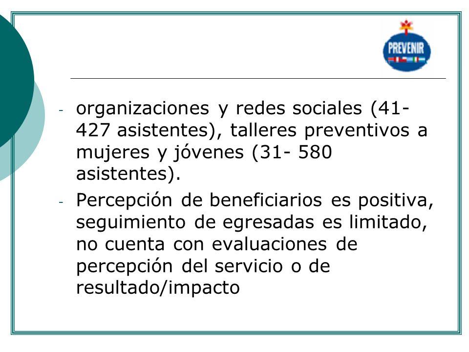 . organizaciones y redes sociales (41- 427 asistentes), talleres preventivos a mujeres y jóvenes (31- 580 asistentes).