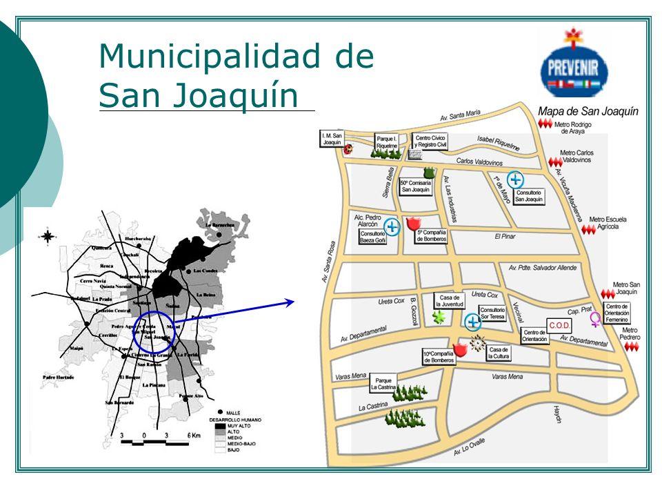 Municipalidad de San Joaquín
