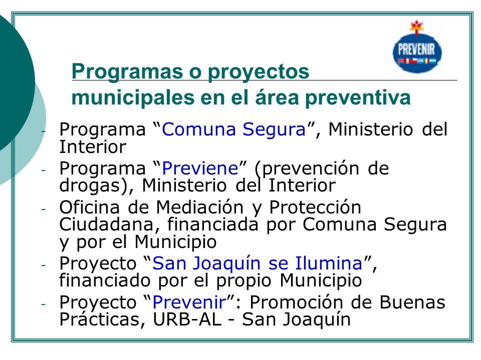 Programas o proyectos municipales en el área preventiva
