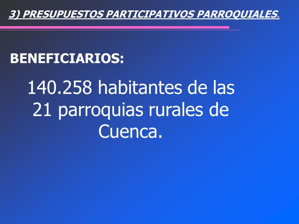 140.258 habitantes de las 21 parroquias rurales de Cuenca.