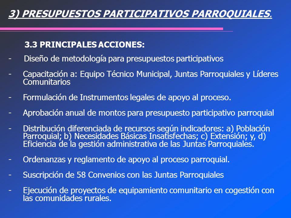 3.3 PRINCIPALES ACCIONES:
