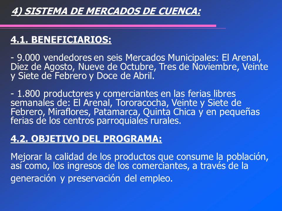 4) SISTEMA DE MERCADOS DE CUENCA: