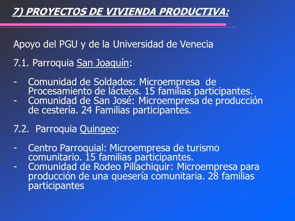 7) PROYECTOS DE VIVIENDA PRODUCTIVA: