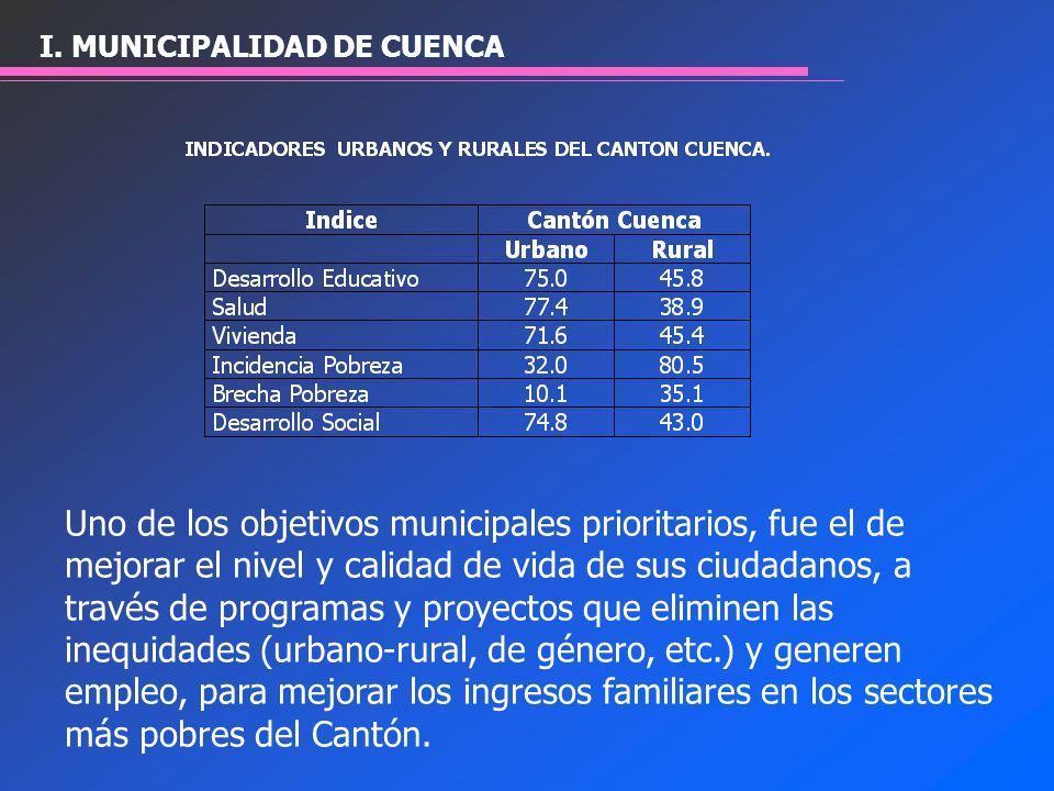 I. MUNICIPALIDAD DE CUENCA