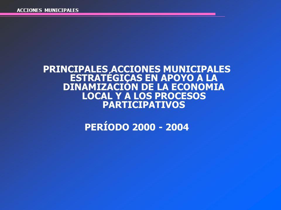 ACCIONES MUNICIPALES PRINCIPALES ACCIONES MUNICIPALES ESTRATÉGICAS EN APOYO A LA DINAMIZACIÓN DE LA ECONOMIA LOCAL Y A LOS PROCESOS PARTICIPATIVOS.