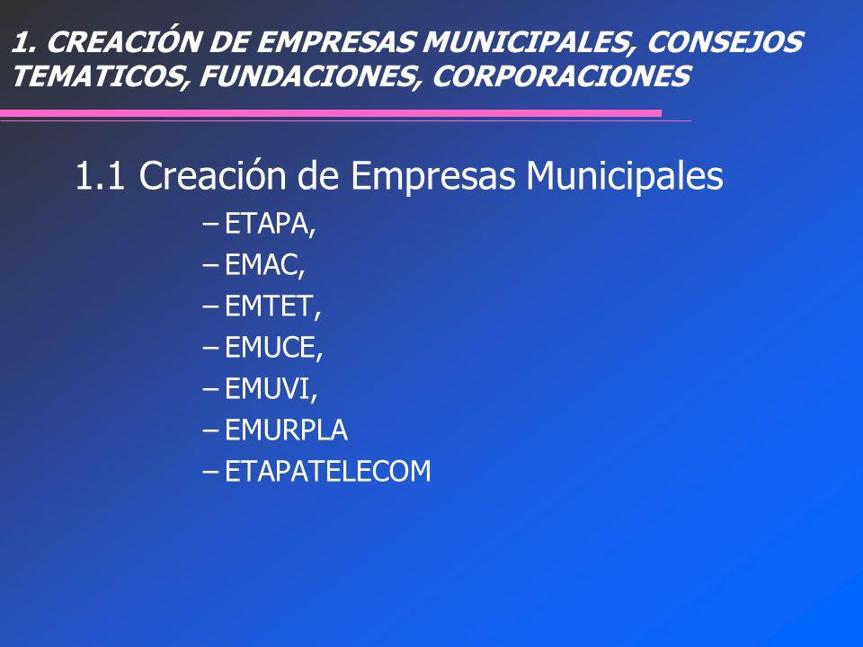 1.1 Creación de Empresas Municipales