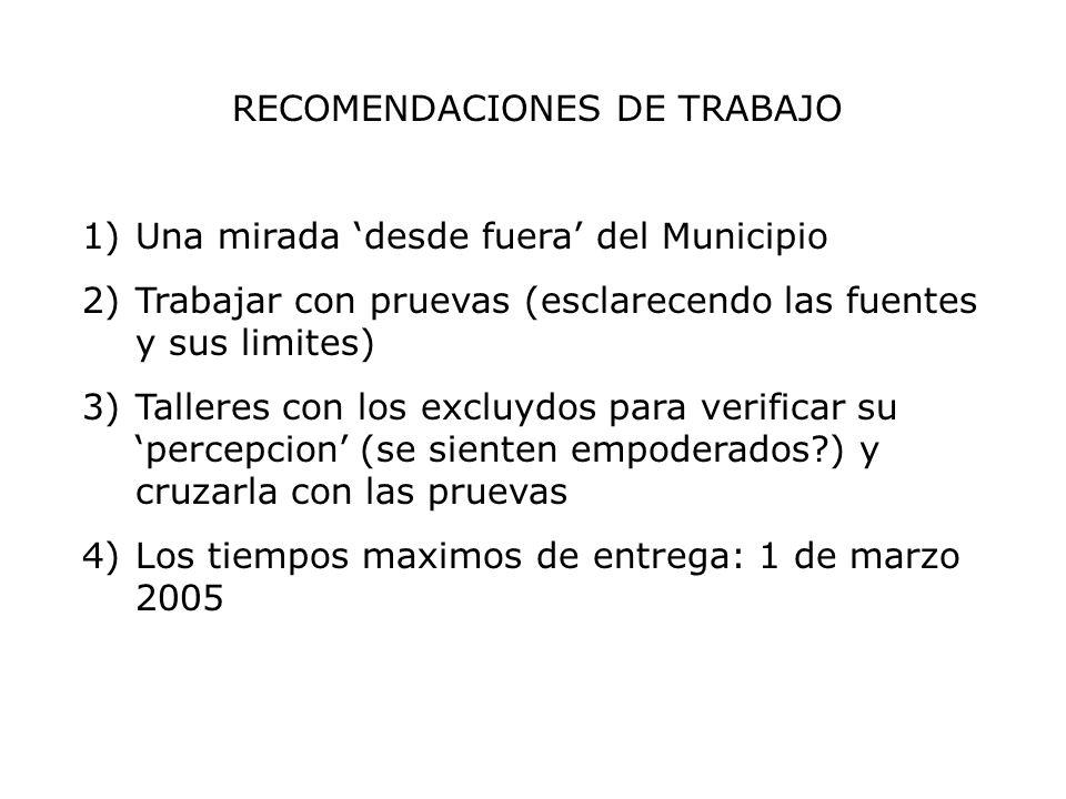 RECOMENDACIONES DE TRABAJO