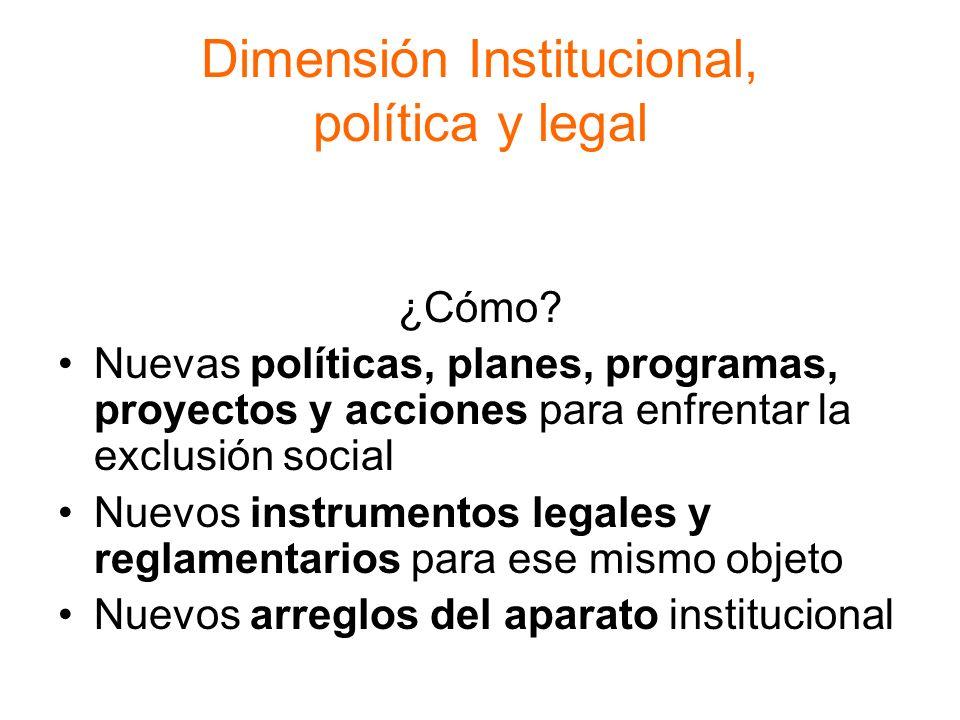 Dimensión Institucional, política y legal