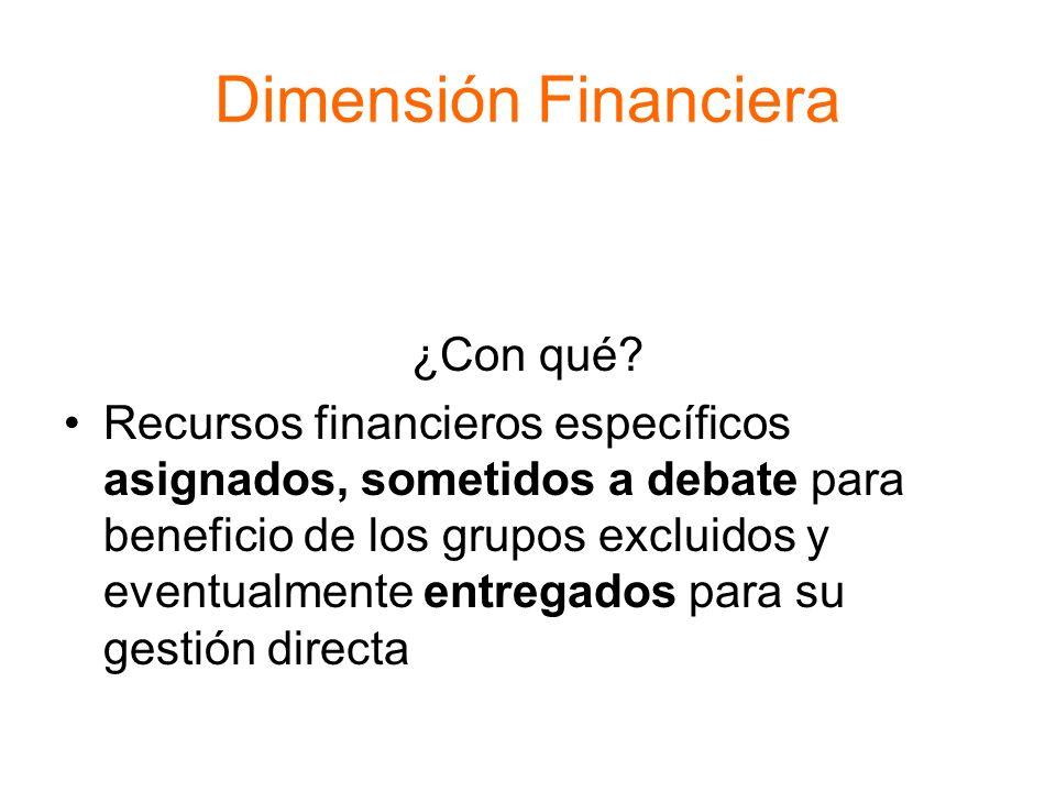 Dimensión Financiera ¿Con qué