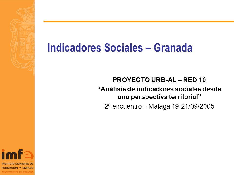 Indicadores Sociales – Granada