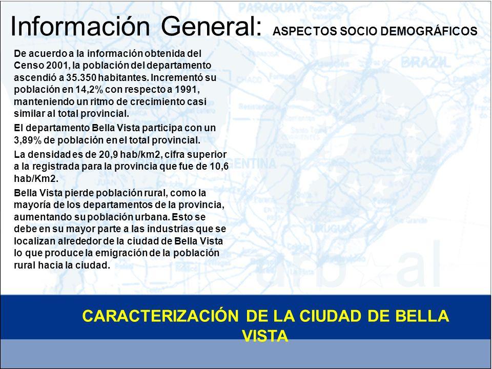 CARACTERIZACIÓN DE LA CIUDAD DE BELLA VISTA