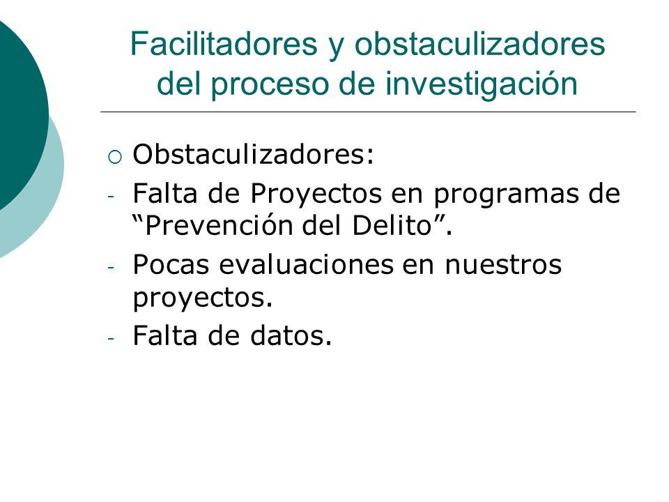 Facilitadores y obstaculizadores del proceso de investigación