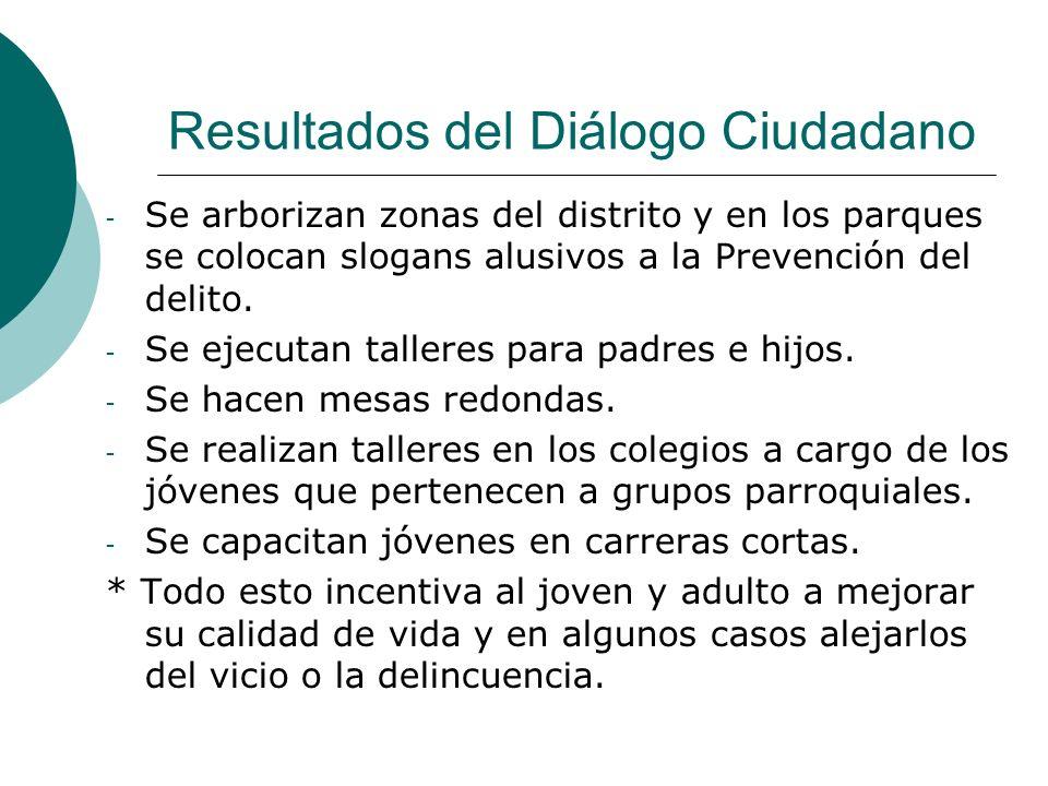 Resultados del Diálogo Ciudadano