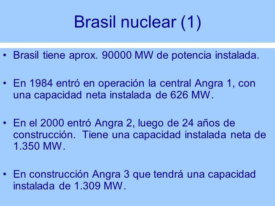 Brasil nuclear (1) Brasil tiene aprox. 90000 MW de potencia instalada.
